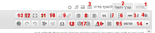 wordpress_editor_buttons